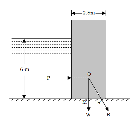 what is the depth of a pool example