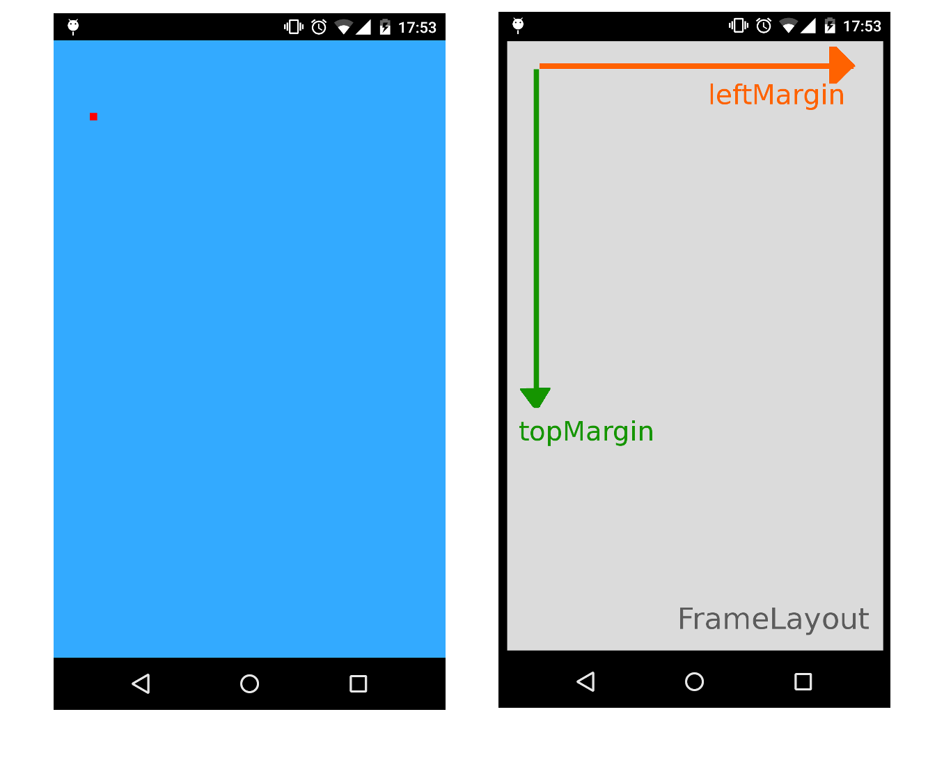 asynctask example in android stack overflow