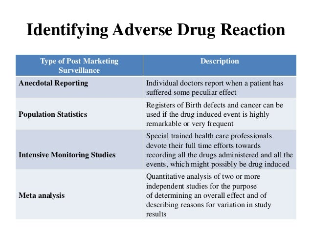 an example of an adverse effect of a drug