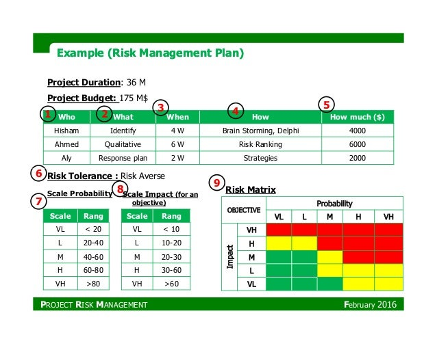 risk register in construction projects example