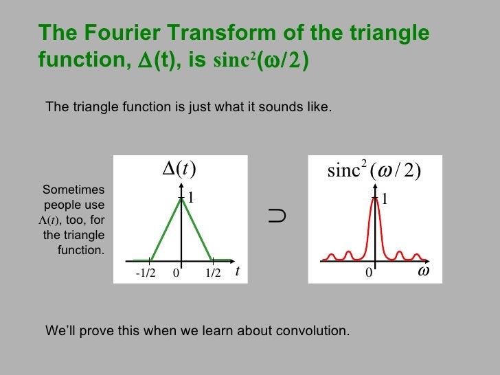 fourier transform of rectangular function example