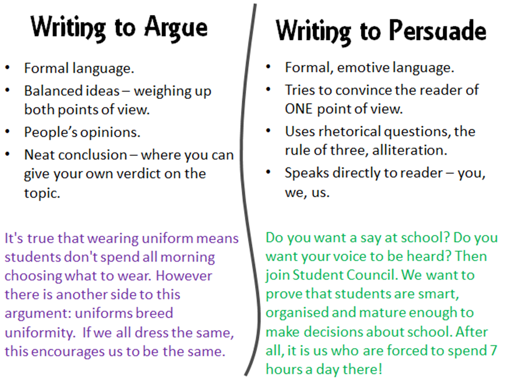 3 paragraph essay example for kids