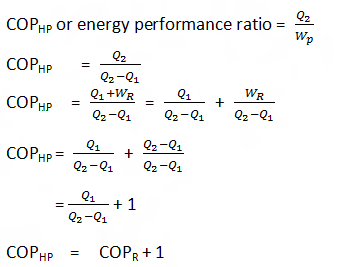 difference between heat engine and heat pump example