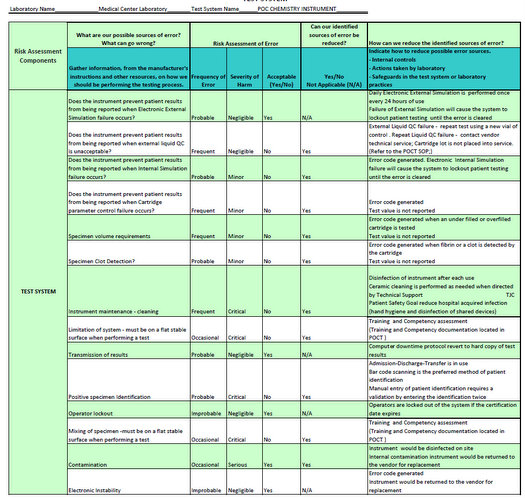 system test plan template example