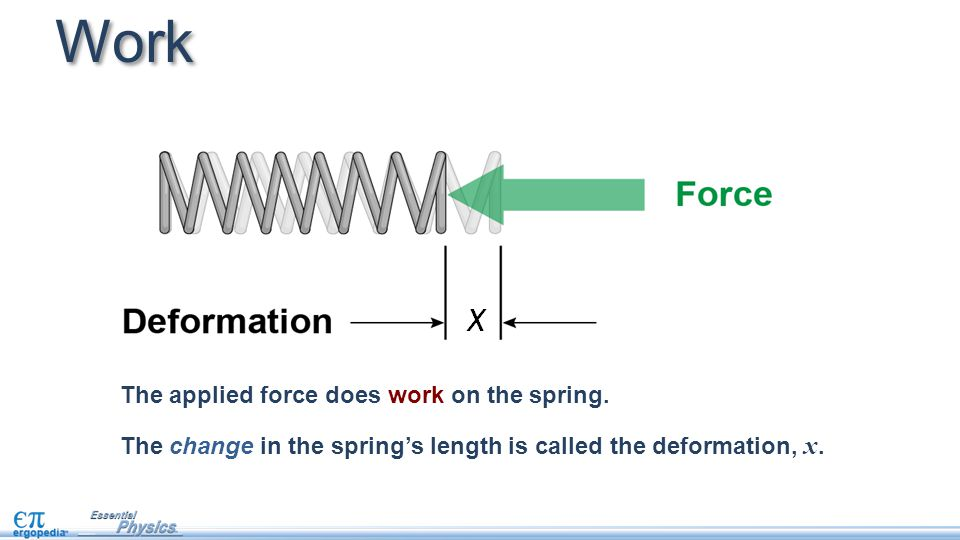 elasticity in physics with example