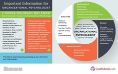 industrial organizational psychology personal statement example