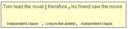 what is a comma splice sentence example