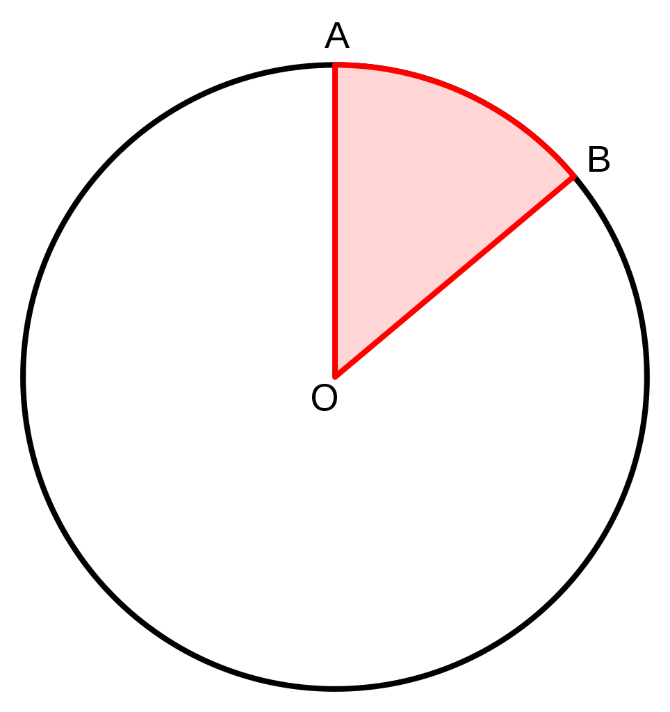 area of a sector of a circle example