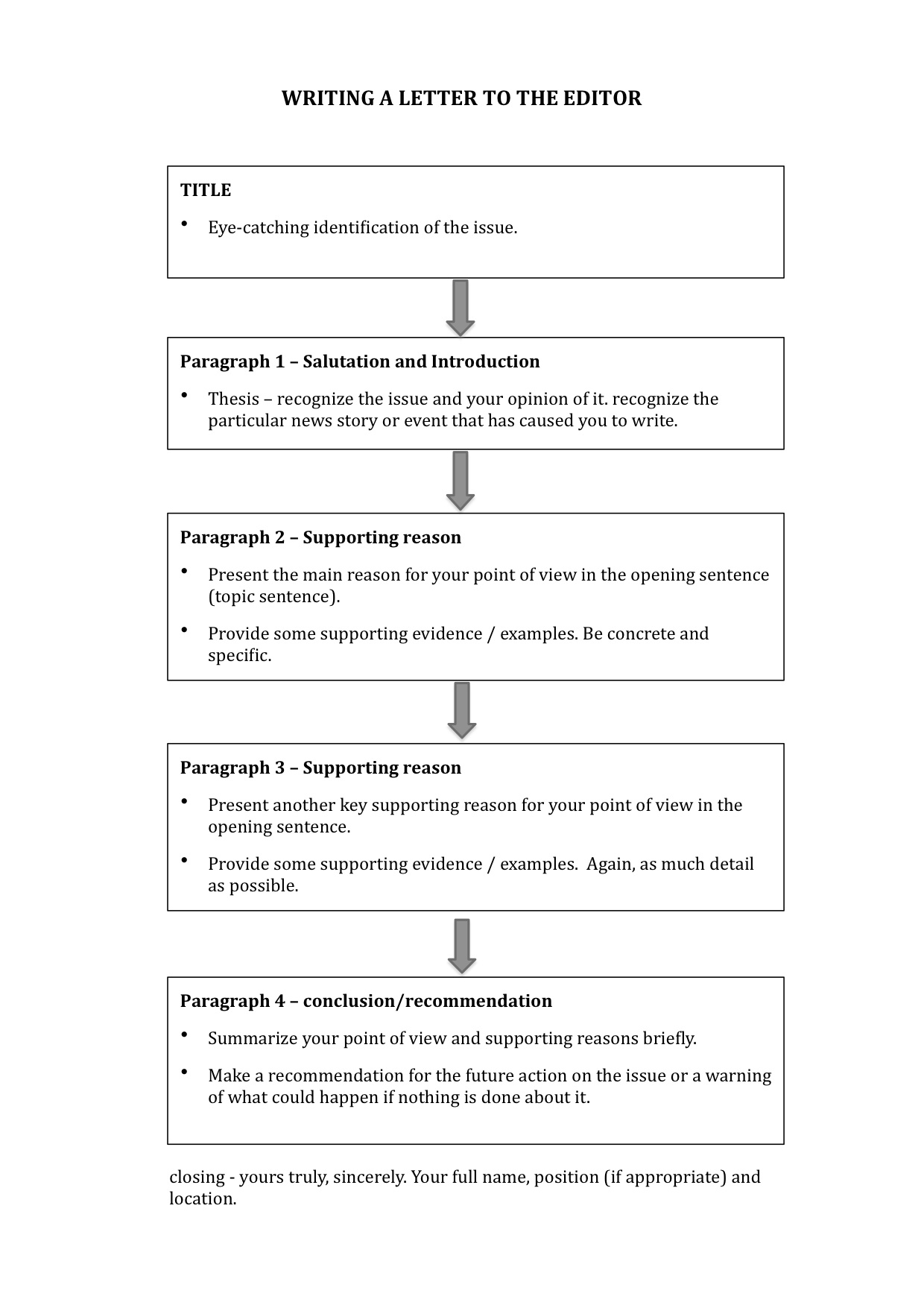 how to write an essay in english with example