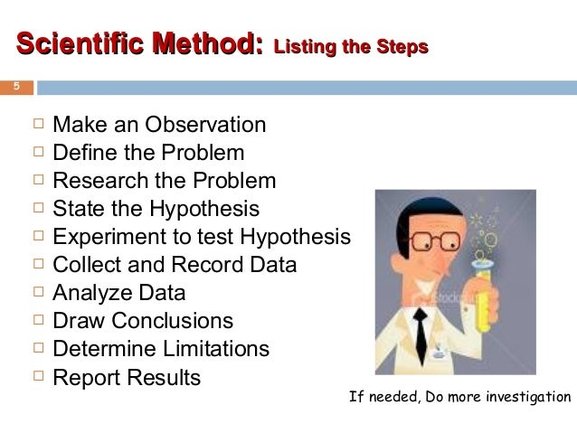 conclusion to scientific method research example