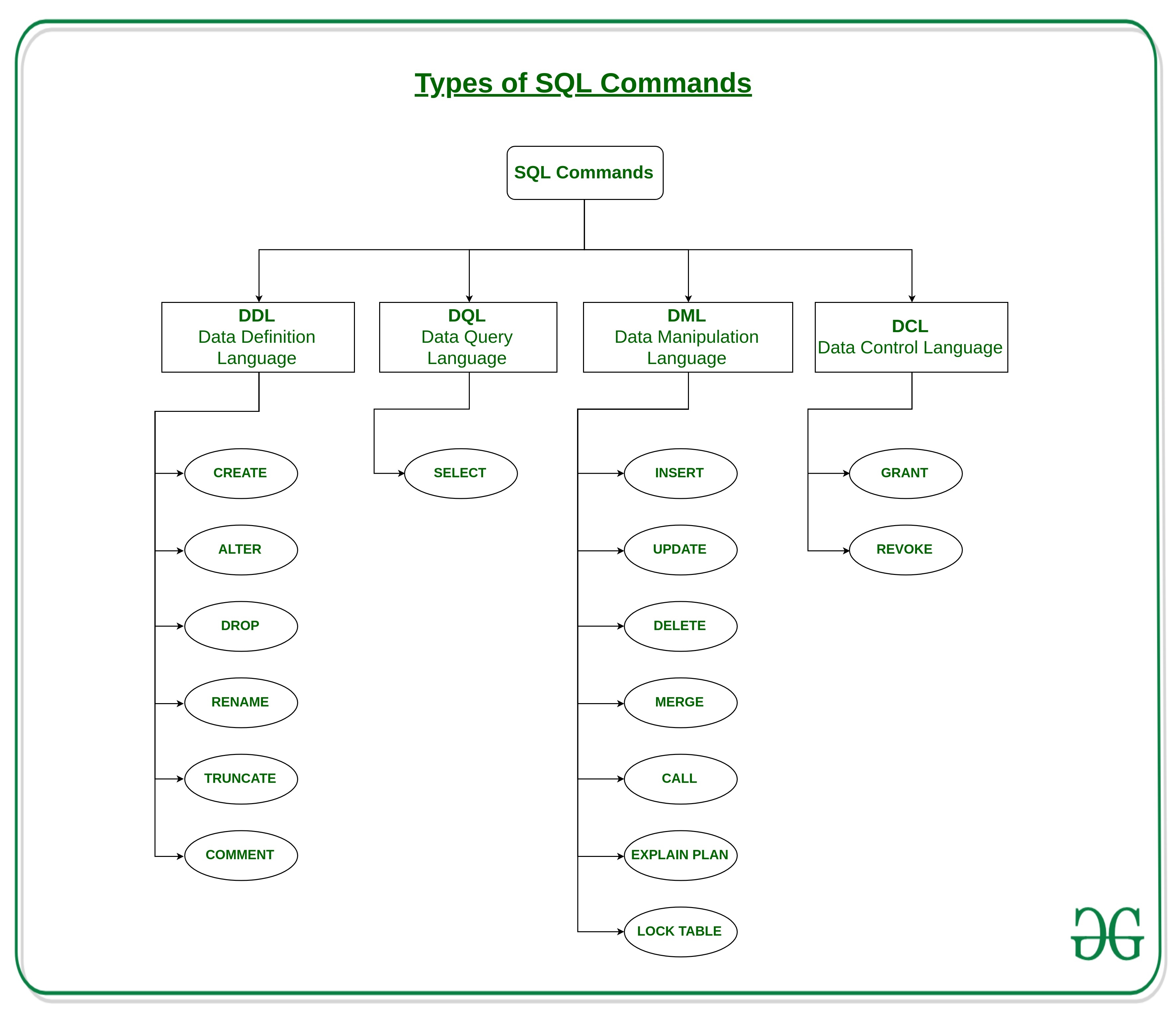 object type in oracle pl sql example