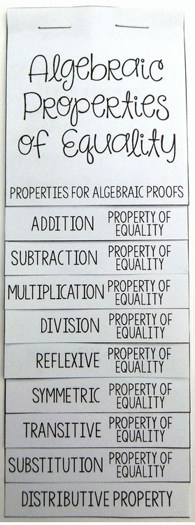 what is an example of reflexive property in math